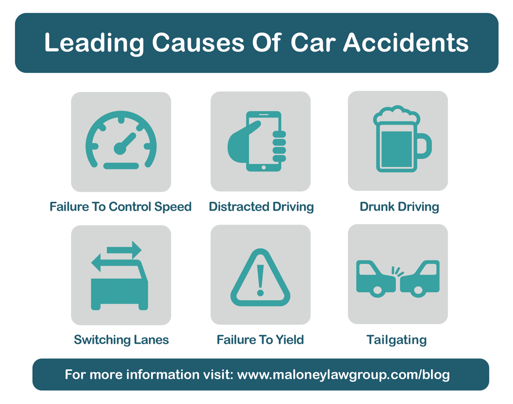 Leading Cause of Car Accidents in Texas