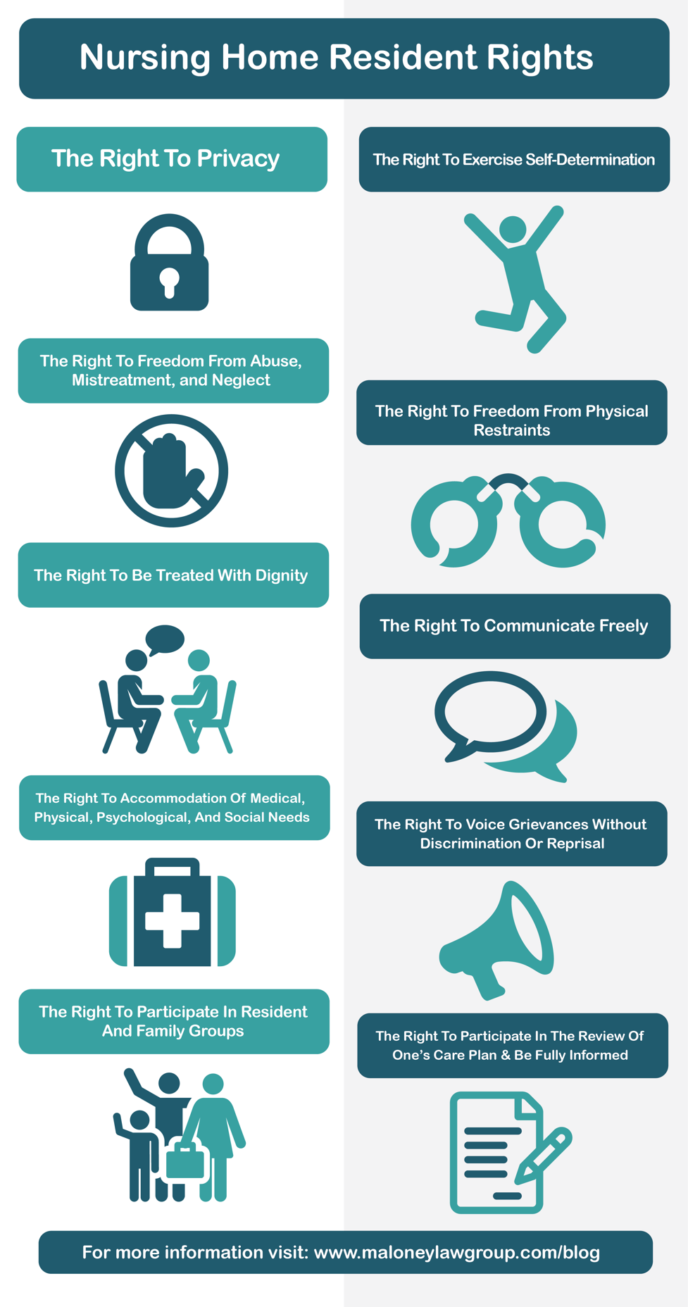 Nursing Home Resident Rights Infographic